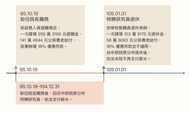 本院鄭重澄清:李前院長未領月退休金