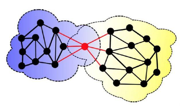 結合微觀與巨觀之跨語言跨文件知識發掘