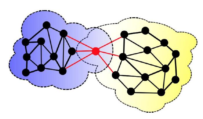 【專欄】結合微觀與巨觀之跨語言跨文件知識發掘
