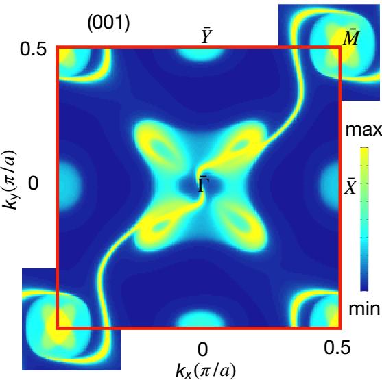 本院林新副研究員發現手性晶體中的「克拉莫-外爾費米子」
