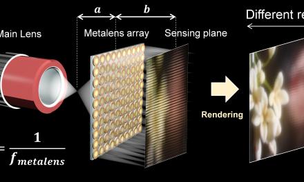 平面型超微光學元件的新里程碑