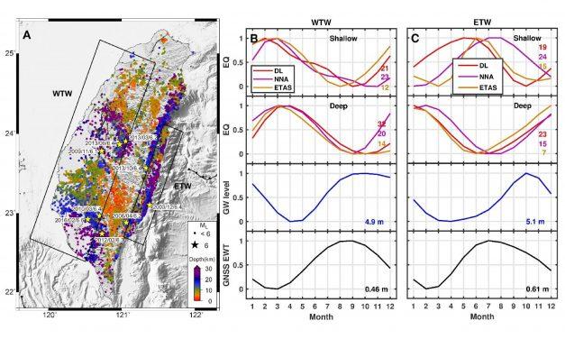 臺灣季節水文荷重的變化對地震活動度的影響