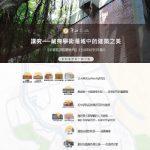【中研院訊院慶特刊】講究──藏身學術場域中的建築之美